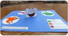 The Mayflower map! Learning about Thanksgiving in Map Activities, Holiday Activities, Kindergarten Activities, November Thanksgiving, Thanksgiving Preschool, School Classroom, Classroom Ideas, Future Classroom, Teaching Social Studies