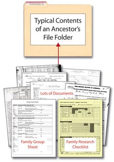 How to export your family tree from Ancestry.com. Free Tutorial ...