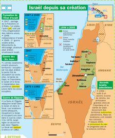 Fiche exposés : Israël depuis sa création