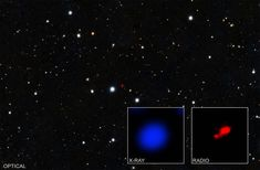 Cloaked Black Hole Discovered in Early Universe Using NASA's Chandra | NASA