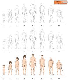 Fullbody aging - males (pledge12) by Precia-T.deviantart.com on @DeviantArt