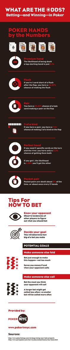 Did you know that the likelihood of being dealt a top starting hand in poker is just 2.1%? Check out other poker hands by the numbers when you set your sights on this infographic about poker tournaments in NYC!