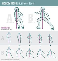 Hockey Stops - Roller Derby Roller Derby Drills, Roller Derby Skates, Roller Skating, Hockey Stop, Derby Time, Track Roller, Roller Disco, Freestyle, Figure Skating