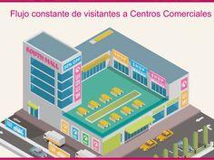 LR consultó a algunos centros comerciales para conocer cuáles son sus estrategias de fidelización, así como el número de quienes los visitan en promedio al mes. Desktop Screenshot, Shopping Malls, Getting To Know, Countries