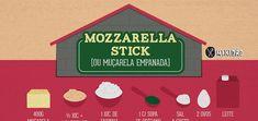 Infográfico receita de massa de Coxinha, bem simples. Ingredientes: farinha, leite, água, colorau, margarina, sal, ovo, caldo de galinha e farinha de rosca