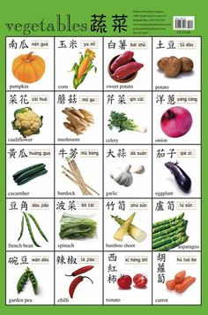 Chinese Characters Posters