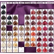 Auburn Color Chart For Hair | Best Medium Hairstyle