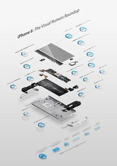 iPhone 6 : Infographie de synthèse des principales rumeurs by Dune & Sosoa  www.dune-dzn.com www.sosoa.fr