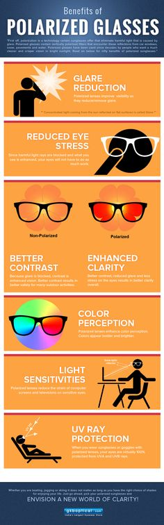 The benefits of polarized sunglasses. #vision #sight