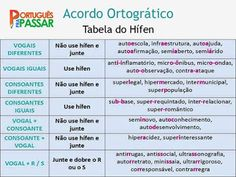 .: Acordo Ortográfico - Tabela do Hífen