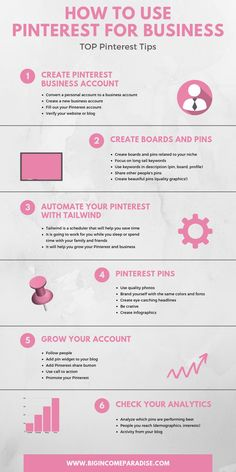 Grow your business with these tips. Are you an entrepreneur struggling to grow your business?This post has some useful social media and marketing tips and ideas to get you started. Click through to my website. Affiliate Marketing, Marketing Online, Inbound Marketing, Digital Marketing Strategy, Content Marketing, Marketing Plan, Marketing Software, Effective Marketing Strategies, Social Media Marketing Business