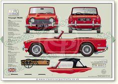 Triumph TR 250 1967-68 classic sports car portrait
