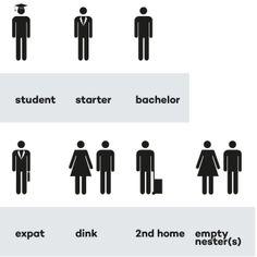 Het micro-appartement in de stad - XS Deluxe Lofts, House, Loft Room, Loft, Home, Attic, Homes, Attic Rooms, Houses