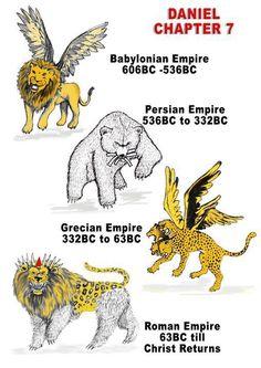 Nebuchadnezzar's Image – Daniel Chapter 2 Bible Crafts, Bible Art, Bible Verses, Jesus Crafts, Armor Of God Tattoo, Isaiah Bible, Book Of Daniel, Revelation Bible, Jesus Second Coming