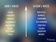 God versus satan -