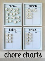 Easy DIY Kids Chores Chart....could map out on side of fridge