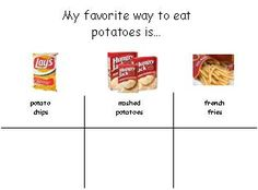 Question of the day for potato theme. Learn more about it at Making Learning Fun. Early Learning, Fun Learning, Question Of The Day, This Or That Questions, Pre K Activities, Preschool Literacy, Math Workshop, Circle Time, First Grade Math