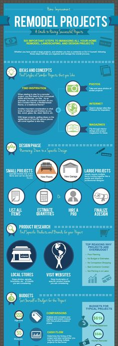 Trendy home improvement infographic real estates 29 Ideas Home Improvement Contractors, Home Improvement Projects, Home Projects, Inexpensive Home Decor, Trendy Home, Home Hacks, Home Remodeling, Kitchen Renovations, Decoration