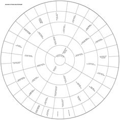 Genealogy Chart. That's a cool genealogy chart. Much easier to understand than a tree. I like it!