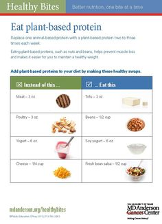 Eating plant proteins like beans and nuts can help prevent muscle loss and make it easier to maintain a healthy weight. Use this cheat sheet to help you add more plant proteins to your diet. #health #food #diet