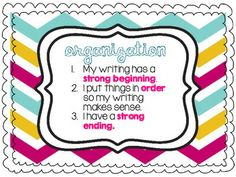 What are the six characteristics of writing?