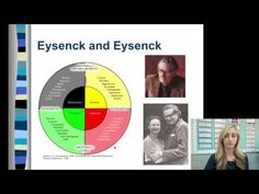 AP Psychology Unit 10 Trait theory of Personality Notes by Mrs  Rice - YouTube