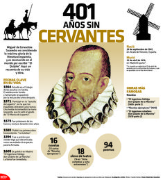 21 Miguel De Cervantes La Gitanilla Ideas Don Quixote Miguel De Cervantes Literature