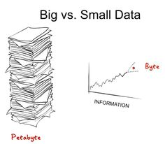 big data vs. small data