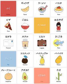 Basic Japanese Words, Japanese Verbs, Study Japanese, Japanese Language Learning, Learning Japanese, Body Name, Nihon, Cute Cards, Japan Travel