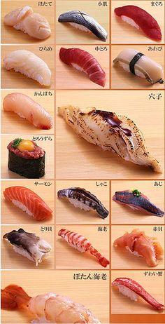 基本の寿司リスト basic sushi list