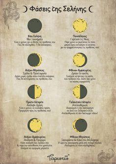 Φάσεις Σελήνης και πως λειτουργούμε σε αυτές. Magick Spells by Taroto Spells Μικρά Μαγικά Μυστικά από το Ταρωτώ Μαντικές Τέχνες.  Διάβασε περισσότερα... Celtic Symbols, Witchcraft, Space, Tips, Floor Space, Witch Craft, Magick, Counseling, Spaces