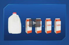Standard Measures and Conversions: Liquid Volume, Milliliters and Liters- In this Cyberchase Media Gallery, explore key concepts about liquid volume, including standard units of liquid measure and how to convert between them. In the accompanying classroom activity, students create a complete conversion chart from the smallest measure (a fluid ounce) to our largest measure (a gallon).