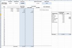 Több tízezer forintot spórolhatsz ezzel az Excel-táblával   24.hu Home Organization, Bujo, Bar Chart, Study, Studio, Bar Graphs, Studying, Research, Organizing Tips