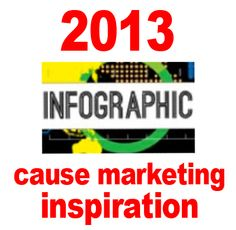 5 Cause Marketing / Social Good [INFOGRAPHICS]: Eye & Brain Candy To Inspire Your 2013 - In today's blog post, I'll tease you with some visual and strategic sneak peaks via 5 infographics that speak directly to top-of-mind topics for many corporate cause marketers and nonprofits: social giving, mobile marketing, social activism, 2013 marketing predictions, and cause marketing industry terminology. #causemarketing #nonprofit #terminology #socialgiving #socialgood #cause #infographic