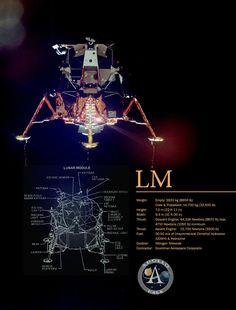 The Apollo lunar module
