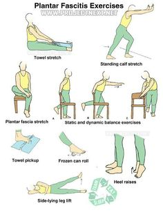 Plantar Fasciitis Exercises | galleryhip.com - The Hippest ...
