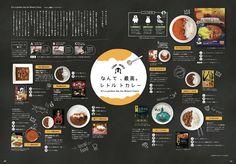 JOJOJO3月号 フリーペーパー マガジン 雑誌#toyama#takaoka#himi#imizu#nanto#tonami#oyabe Menu Design, Food Design, Layout Design, Editorial Layout, Editorial Design, Gallery Magazine, Card Box Wedding, Business Brochure, Food Menu