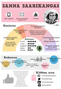 CV Saarikangas_nettisivuille(1) Resume Design, Budapest, Curriculum, Fun Facts, How To Apply, Social Media, Education, Diy, Resume Cv