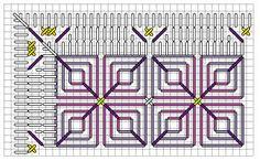 Hydrangea Needlepoint Pattern: Working the Border Area