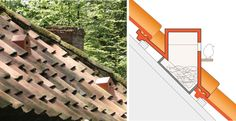 Architizer Blog » Roof Tile That Doubles As Birdhouse, Like Killing Two Birds With One Stone?