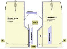 Технология обработки шлицы
