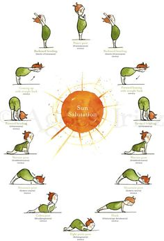 Forward bending, warrior pose, mountain pose, plank - Sun with Yoga Poster. Time to get back into yoga Yoga Inspiration, Fitness Inspiration, Yoga Flow, Yoga Meditation, Vipassana Meditation, Yoga Salutation Au Soleil, Sun Salutation Sequence, Yoga Sun Salutation, Yoga Fitness