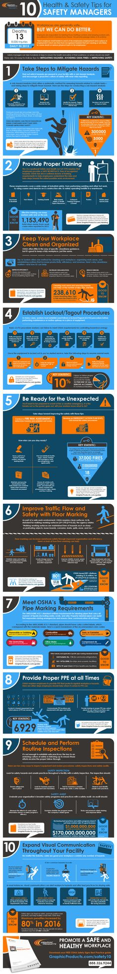 104 best safety training images on pinterest workplace safety this infographic offers 10 tips for improving safety it covers the importance of mitigating hazards fandeluxe Images