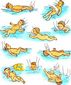 Грудничковое плавание дома в ванной - польза для новорожденного, рекомендации для родителей и качественные видео инструкции