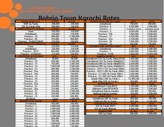 Indicative Rates as of Today. FOR SALE AND PURCHASE OF PLOTS APARTMENTS AND HOMES IN BAHRIA TOWN KRACHI PLEASE CONTACT FOR EXPERT ADVICE. 021-35169095-6 info@indus-holdings.com www.indus-holdings.com Shaping Dreams...