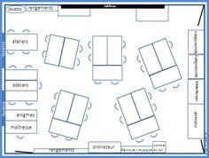 Plans, Diagram, Content, How To Plan, Math, School, Teacher Binder, Kindergarten Classroom, Beginning Sounds