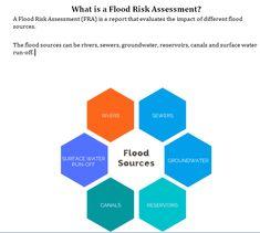 Flood is amongst the most frequent and intense water disaster that always results in loss of life and huge damages of any kind of property. Hence the need for flood risk assessment certainly arises as it is becoming the need of the hour and hence a guide describing crucial points and their process definitely help here. Flood Risk Map, Flood Risk Assessment, Flood Areas, Environment Agency, Planning Applications, Water Management, Flood Zone, Free Quotes, Global Warming