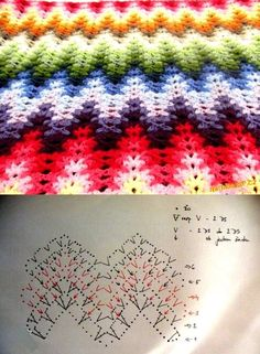 "1510629_901941183200098_7844952201044818352_n.jpg (600×817) ""Rainbow Lightning Ripple Afghan diagram Breaking Amish crochet pattern by Mary (the Mom) by kr"