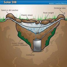 solar still to get drinking water