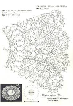 "Photo from album ""Suteki Pineapple Crochet Laces on Yandex. Crochet Collar Pattern, Col Crochet, Crochet Lace Collar, Bonnet Crochet, Crochet Doily Diagram, Crochet Cape, Crochet Lace Edging, Crochet Skirts, Crochet Doily Patterns"